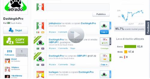 trading online con il forex